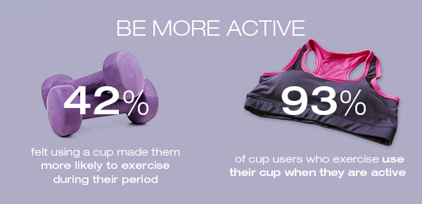how a menstrual cup can improve your exercise and workouts