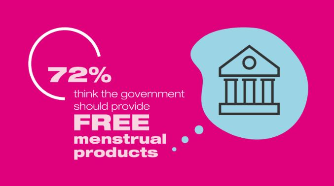 Free menstrual products