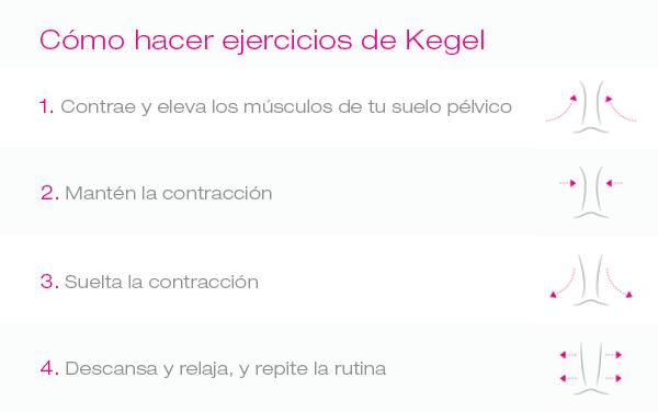 Resultado de imagen para ejercicio kegels