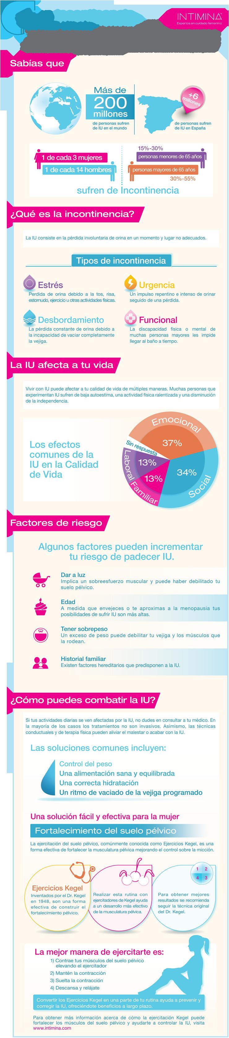 Infografía - Stop la incontinencia, el mal silente