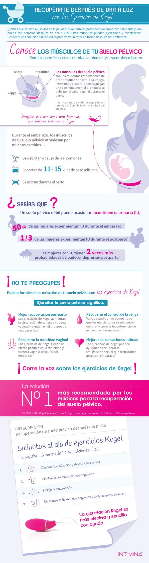 novedades_kegelsmart_infografia_recuperate_dar_a_luz_ejercicios_kegel